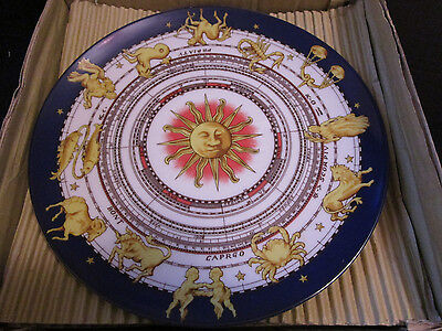 Set #2 - Horchow Zodiac Dessert Plates - Set of 4 - Made in Japan