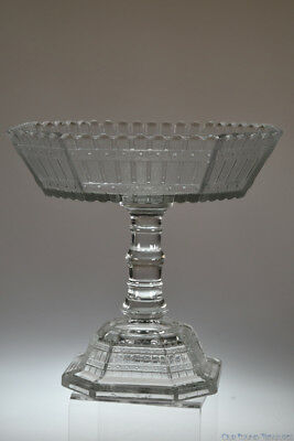 """c. 1880 LONDON AKA PICKET by King Glass Co CRYSTAL 8"""" W x 8"""" H Open Compote"""