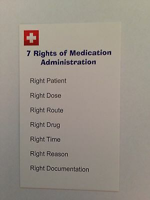 Nursing Reference Cards: Medication Rights  and Abbreviations