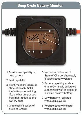 Argus BBSBM12 Deep Cycle Battery Bug Monitor Charge Level Failure Warning System