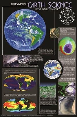 UNDERSTANDING EARTH SCIENCE POSTER (61x91cm) EDUCATIONAL CHART NEW WALL ART