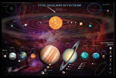 THE SOLAR SYSTEM - PINK POSTER (61x91cm)  NEW WALL ART