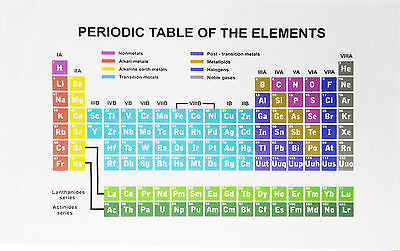 The Periodic Table of Elements in Colour Large Cotton Tea Towel