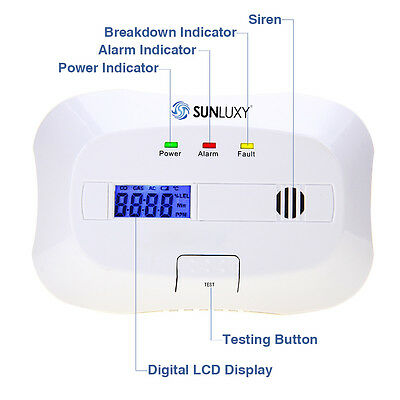 SUNLUXY Alarmsystem  CO Gas Sensor Homesecurity+Battery Carbon Monoxide Detector