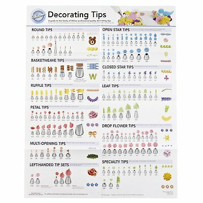 Wilton Decorating Tip Poster Reference Guide Best Use For Each Decorating Tip