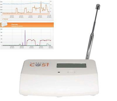 Current Cost Netsmart Wireless Online Energy Monitor Electricity Meter Intuition