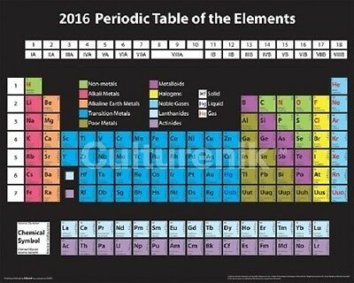 2016 PERIODIC TABLE OF ELEMENTS POSTER (40x50cm) CHEMISTRY NEW WALL ART
