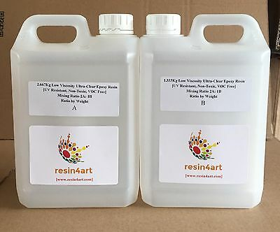 4kg Ultra-Clear Low Viscosity Epoxy Resin for Artists [RESIN4ART]