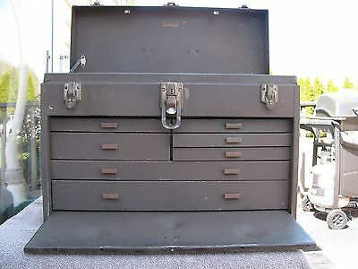 Kennedy 520   Metal Machinist Tool chest  Box