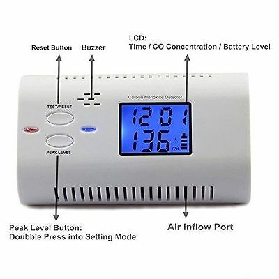 Voice Warning LCD CO Carbon Monoxide Tester Poisoning Sensor Alarm Detector Auto