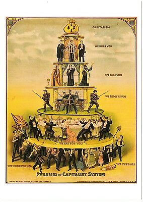 Pyramid of the Capitalist System from 1911 Modern  Postcard