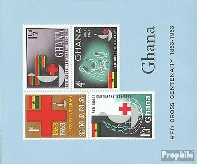 Ghana block8 (complete.issue.) unmounted mint / never hinged 1963 International.