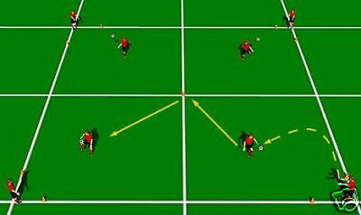 Under 13's Football Coaching - 12 Week Course - Drills