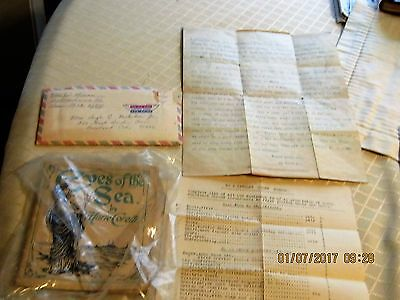 Large lot of items from British officer World War I to 1922. Documents, letters
