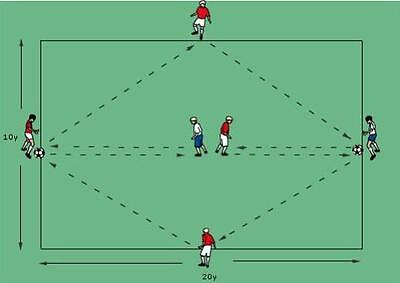 Soccer Football Coaching Team Passing and Movement Sessions