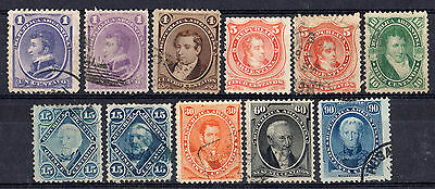 Argentina. 1867-1873. Complet sheet. Used. CV $ 80.Excellent condition.