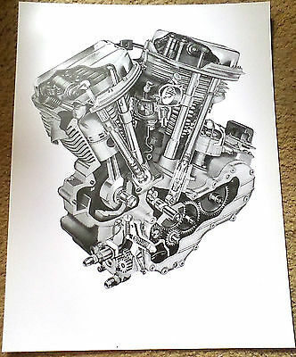 Vintage Harley Panhead motor poster collectible HD motorcycle engine picture