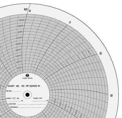 Graphic Controls Mc Mp-20000-1H Circular Paper Chart, 0 To 20K, 1 Hr