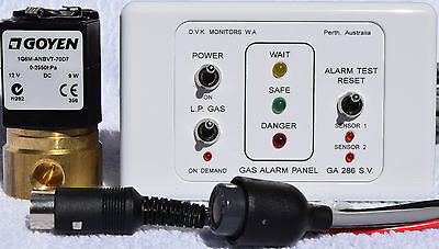 LPG Gas Detector with alarm and gas shutoff