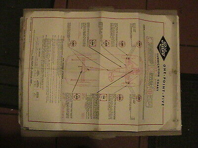 Riley 1.5, One Point Five   Castrol Lubrication Wall Chart
