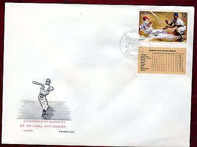 CARIBBEAN STAMPS- Amateur Baseball Championship, FDC, 1969