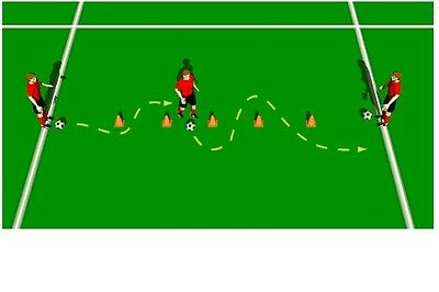 Under 10's Football Coaching - 12 Week Course - Drills