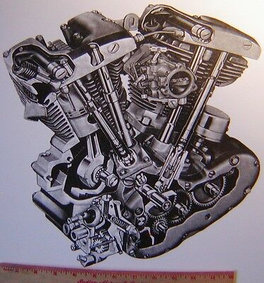 Old Harley Shovelhead motor poster collectible HD motorcycle engine picture