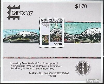 New Zealand Block13I (complete.issue.) unmounted mint / never hinged 1987 CAPEX