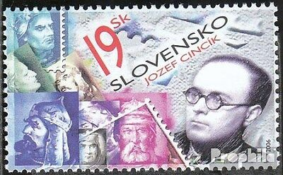 Slovakia 547 (complete.issue.) unmounted mint / never hinged 2006 Philately