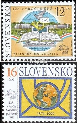 Slovakia 344-345 (complete.issue.) unmounted mint / never hinged 1999 UPU
