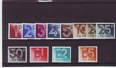 a102 - GREAT BRITAIN/GB - SGD90-D101 MNH 1982 POSTAGE DUES 1p - £5