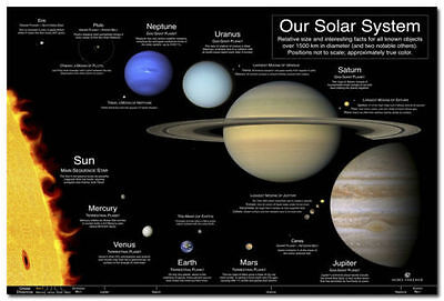 The Solar System Space Universe Art Wall Silk Poster Room Decor 01 13x20 24x36