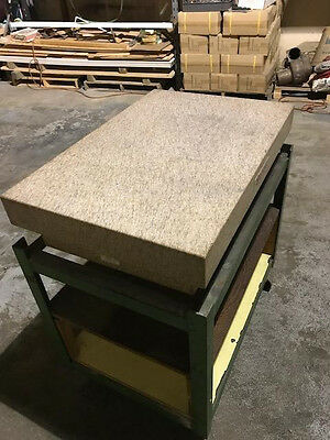 Starrett, MASTER PINK,AA LAB, granite, inspection plate, surface plate