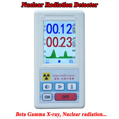 Geiger Counter Nuclear Radiation Detector Beta Gamma X-ray Marble Dosimeter Test
