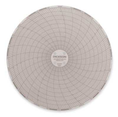 DICKSON C651 Circular Chart, 6 In, -50 to 50, 7 Day, PK60
