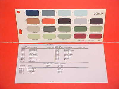 1950-1961 Goliath Hansa 1100 Tiger Gp700 Sport Coupe Gp 900 Sedan Paint Chips