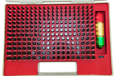 "Shars 250 pc 0.251-0.500"" M2 Steel Pin Plug Gage Set Minus WITH NIST CERT. NEW"