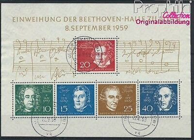 FR of Germany block2 used 1959 Beethoven (8867360