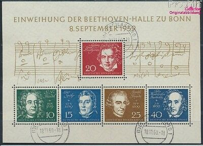 FR of Germany block2 used 1959 Beethoven (8609977