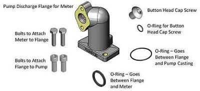 Meter Adapter Kit FILL-RITE KIT700MA
