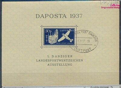 Gdansk block2b first-day stamp fine used / cancelled 1937 DAPOSTA (7783700
