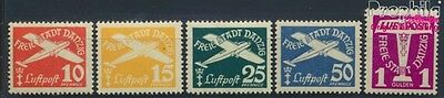 Gdansk 251-255 unmounted mint / never hinged 1935 Airmail (8731532