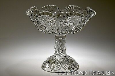"c. 1898 MAGNA by Co-operative Flint CRYSTAL 9"" W Open Compote"