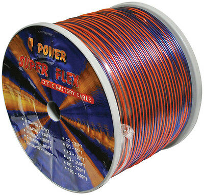 Qpower 18G1000 Speaker Wire 18ga. 1000' Qpower