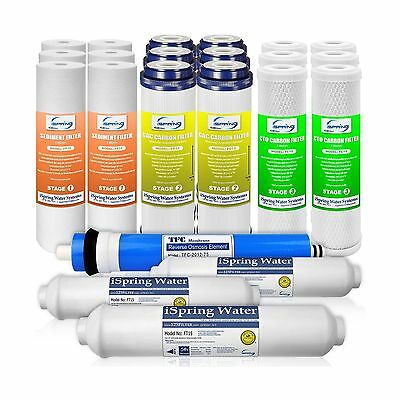 (22) iSpring RO Water Filter Replacements - Reverse Osmosis DI - 75GPD - 3 Ye...