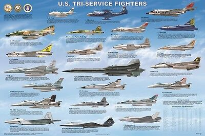 (Laminated) Us Tri-Service Fighters Poster (61X91Cm) Educational Wall Chart Art