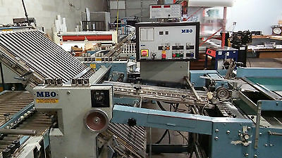 MBO B30 4/4 Continuous Feed Folder