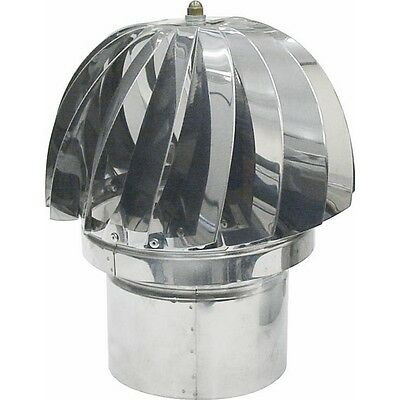 Head Radiation for Fireplaces with Base Round Ø200 mm Inox430