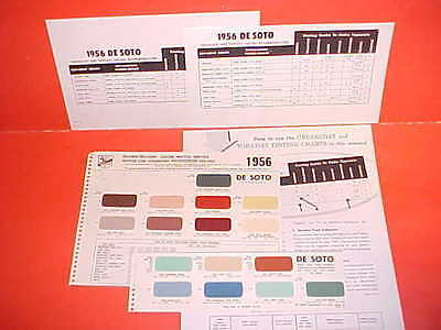 1955 1956 Desoto Firedome Fireflite Convertible Coupe Adventurer Paint Chips Sw