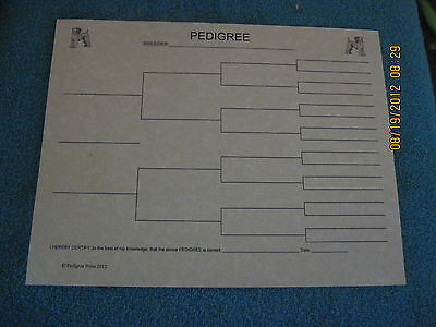 Kerry Blue Terrier Blank Pedigree Sheets Pack 10 FREE SHIPPING IN USA dog